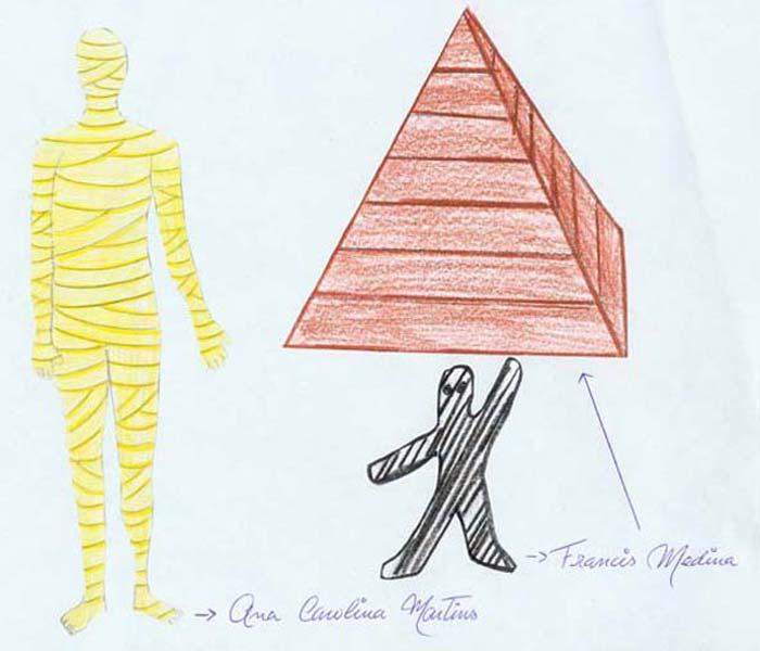 Pirámide y Momias